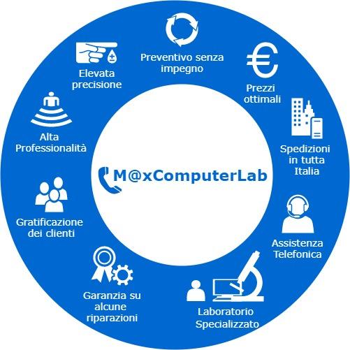 Perchè maxcomputerlab